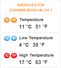Average temperature in Johannesburg during July