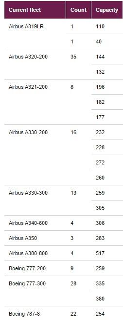 book-cheap-flights-fleet3