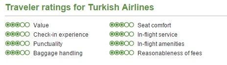 book-cheap-flights-ratings2